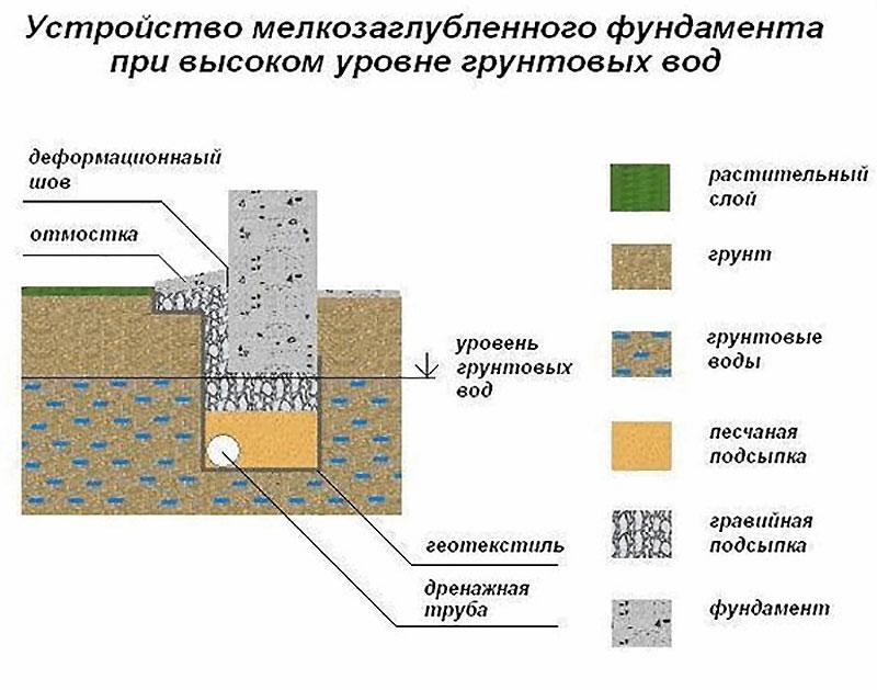 Схема МЗЛФ
