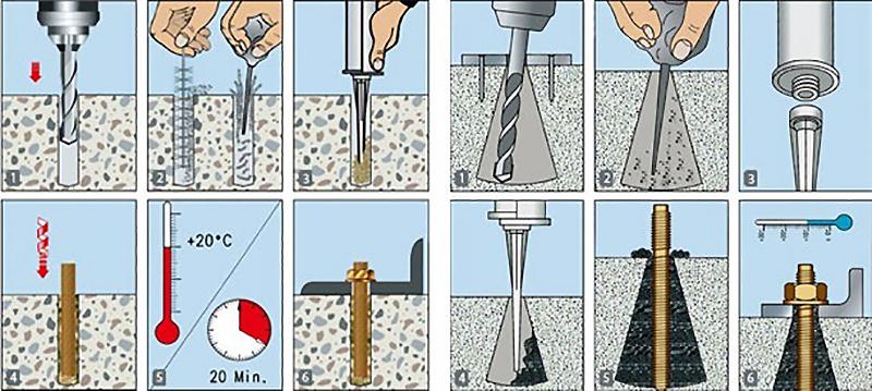 Крепление анкерного болта на клеевом или цементном растворе