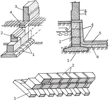 фундаментные блоки схема размеров
