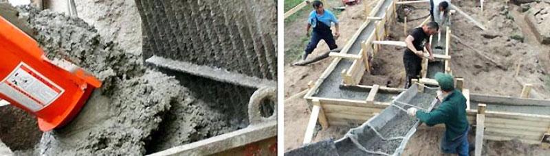 Строительство бетонного фундамента