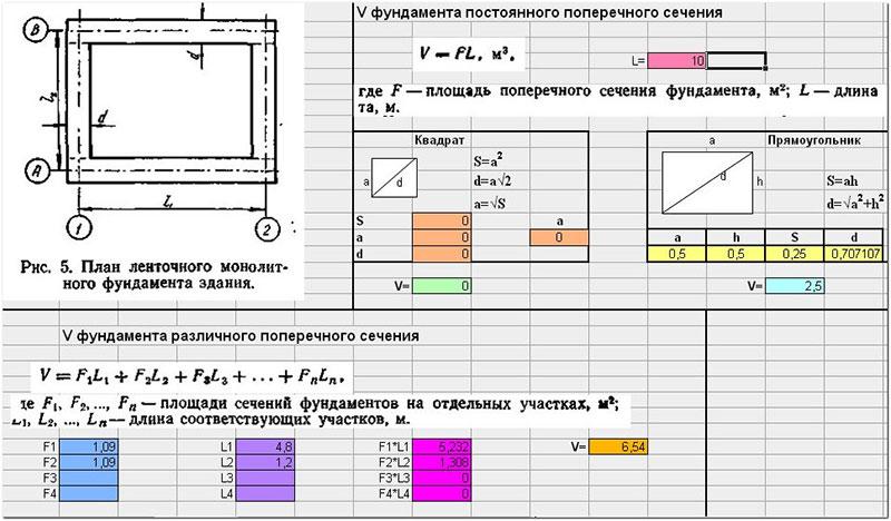 Расчет объема бетона с помощью компьютерной программы