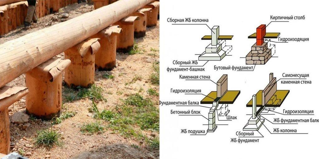 Схема опорно-столбчатого фундамента