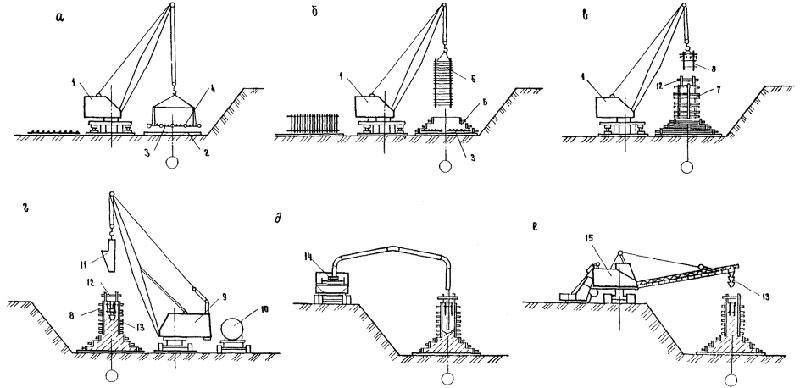 Типовая технологическая карта на устройство монолитных столбчатых фундаментов