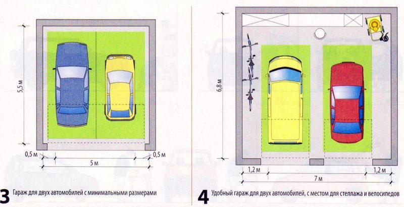 Проекты гаражей на два автомобиля