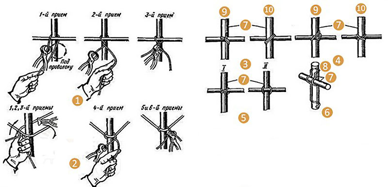 Способы вязки арматурного каркаса