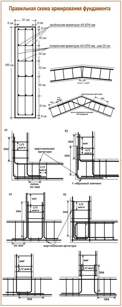 Схемы-вязки-арматуры