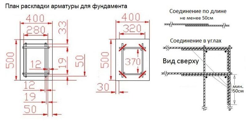 Раскладка арматуры по схеме с четырьмя прутьями