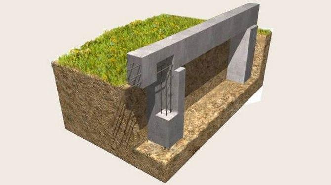 Благодаря траншее фундамент может находится на некотором расстоянии от поверхности земли.