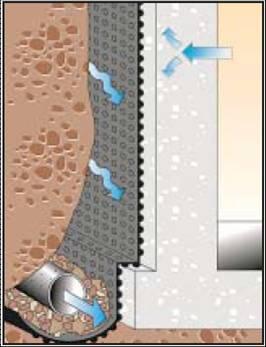 Один из видов гидроизоляционных материалов