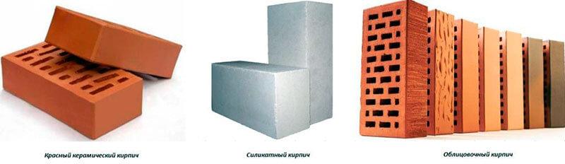 Классификация строительных блоков