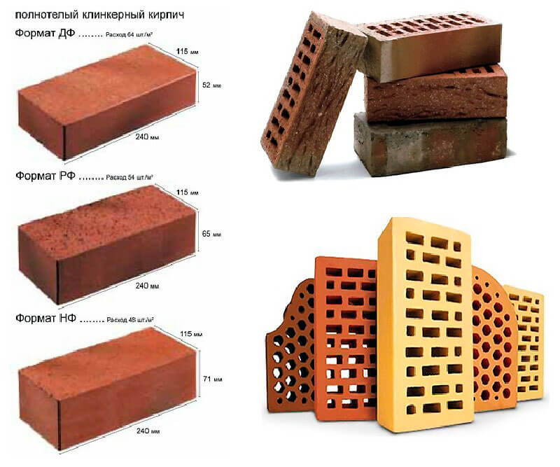 Разновидности типоразмеров клинкерного кирпича