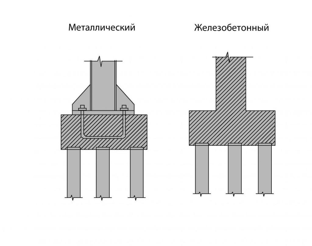 Схема сборного прерывистого фундамента.