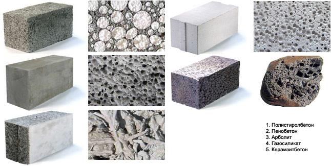 Разные виды бетона