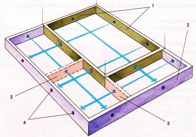 Схема основания для пристройки
