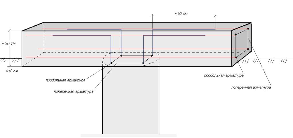 Схема для основания из буронабивных свай