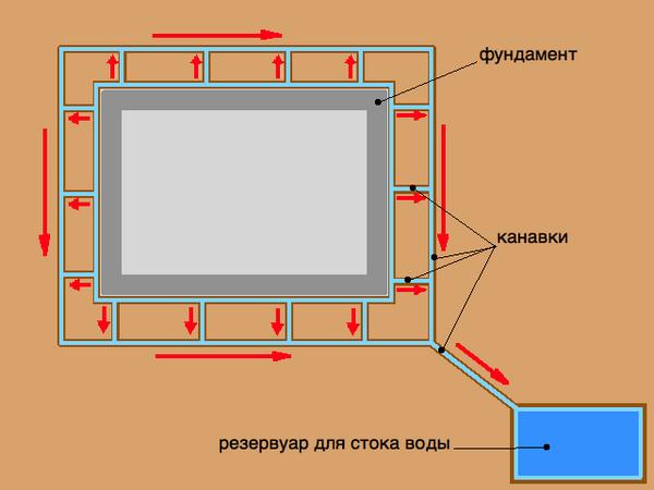 Схема армирования.