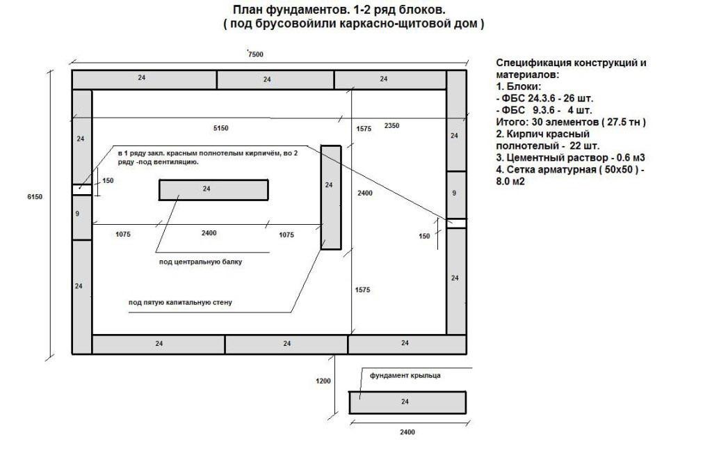 Схема фундамента из блоков.