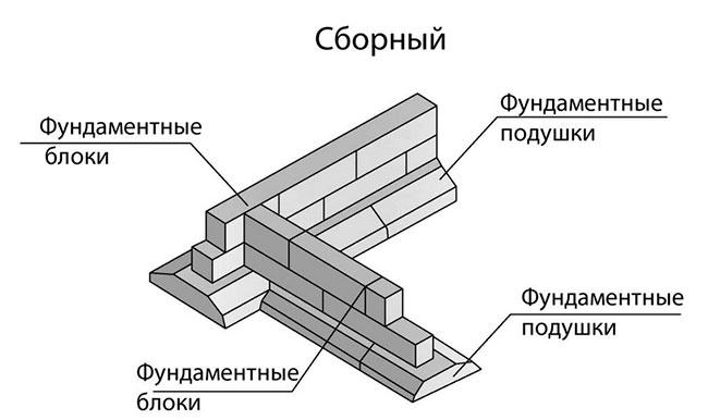 Схема расположения элементов сборного основания
