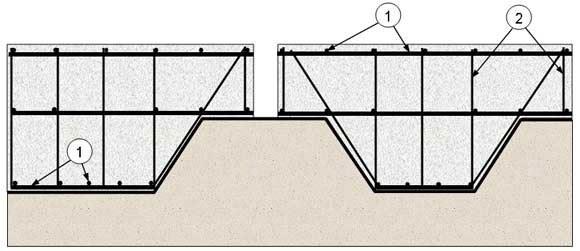 Схема армирования, где используются ребра жесткости