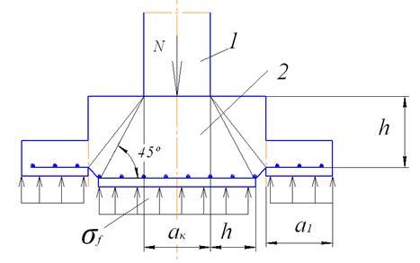 Схема отдельного основания под колонну