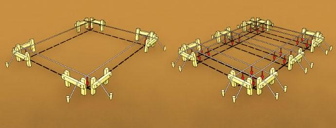 Схема выполнения разметки под основание ленточного типа