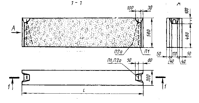 Размеры и устройство стенового изделия
