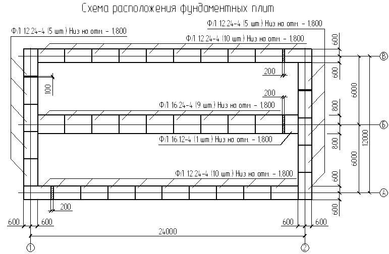Chertezh-sbornogo-lentochnogo-fundamenta-s-ukazaniem-razmerov