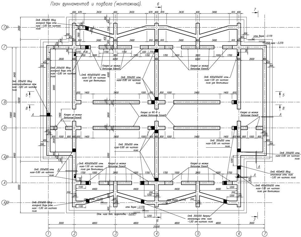 Общий план фундамента с указанием размеров, материалов и необходимых отверстий.
