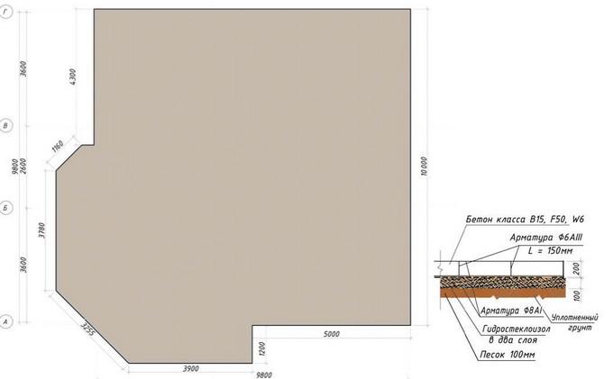 План плитного фундамента с выносным сечением.