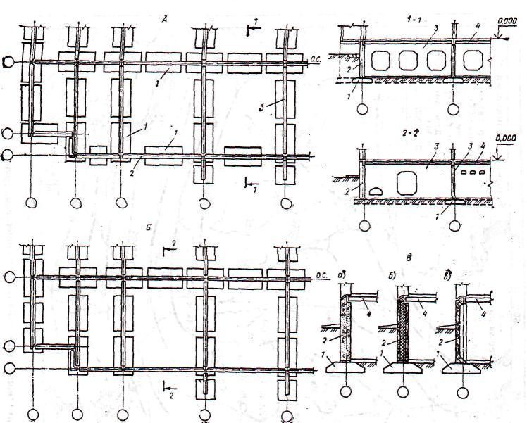 Схема план фундамента