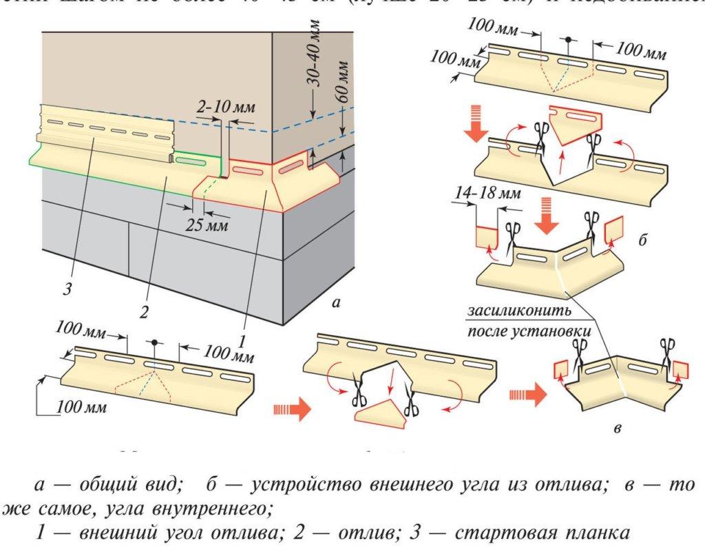 Схема монтажа внешних и внутренних углов.