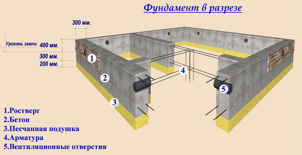 ж/м Просторный - Группа компаний ДИСКУС - VK