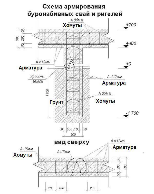 Схема подходит и для промышленного, и для частного строительства.