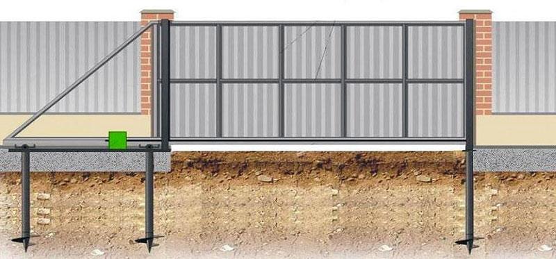 Металлический забор для ворот откатного типа