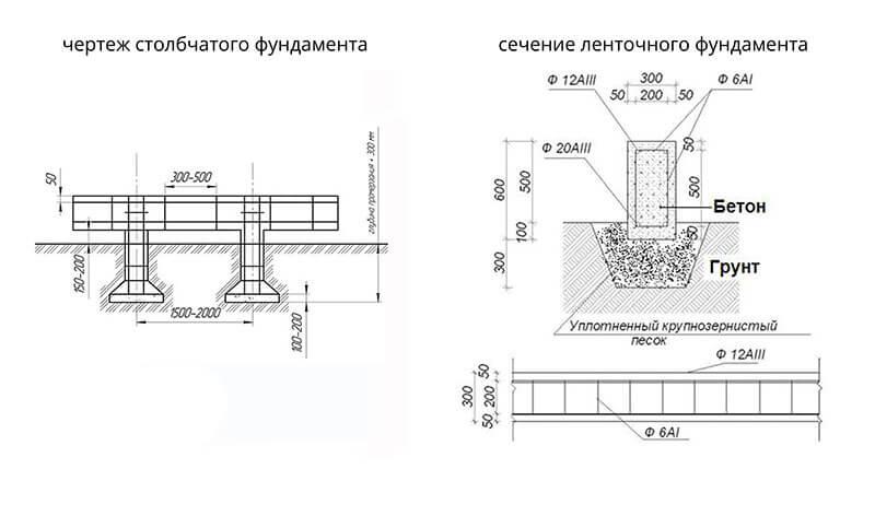 Фундамент дома 10 10 цена Щелковский район
