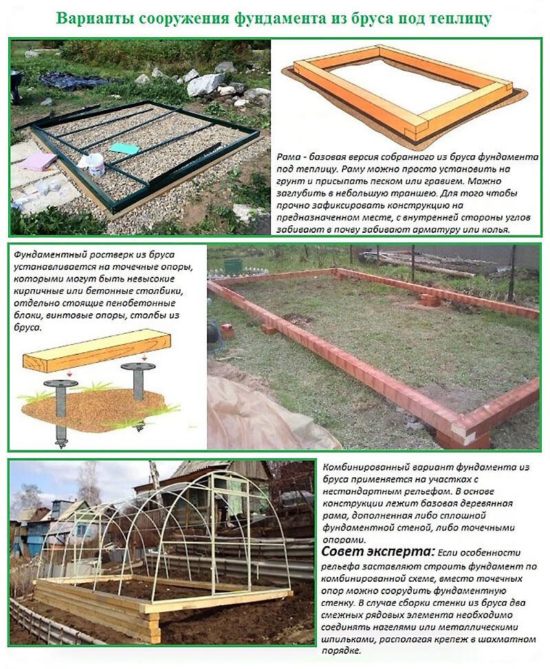 Варианты конструкций основания для теплицы