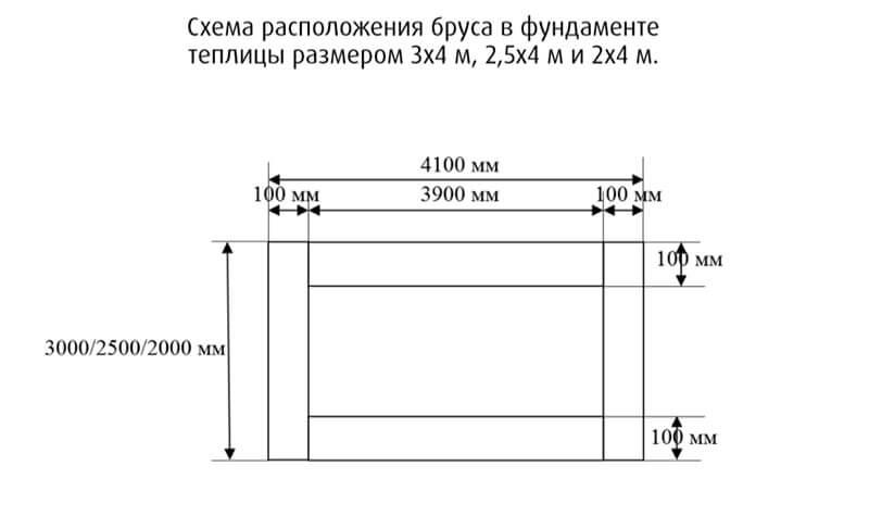 Схема монтажа бруса в основании теплицы