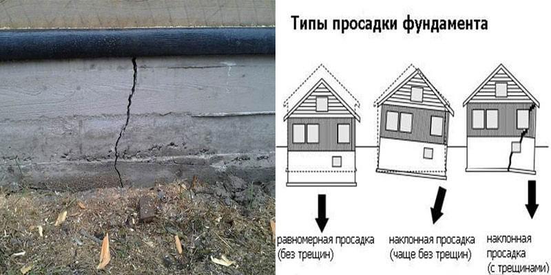 Усадка основания дома