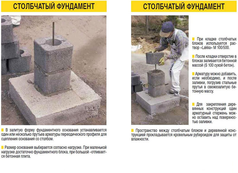 Заливка бетонных опор столбчатого основания