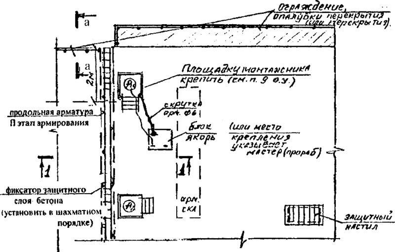 Технологическая карта по армированию стен и перекрытий