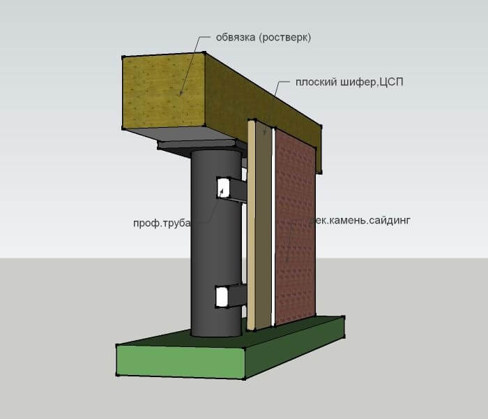 Схема утепления свайного основания