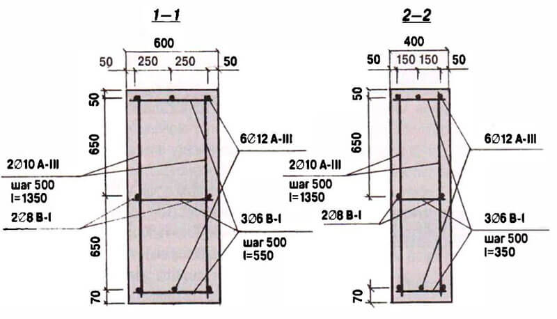 Схема армирования ленточных фундаментов